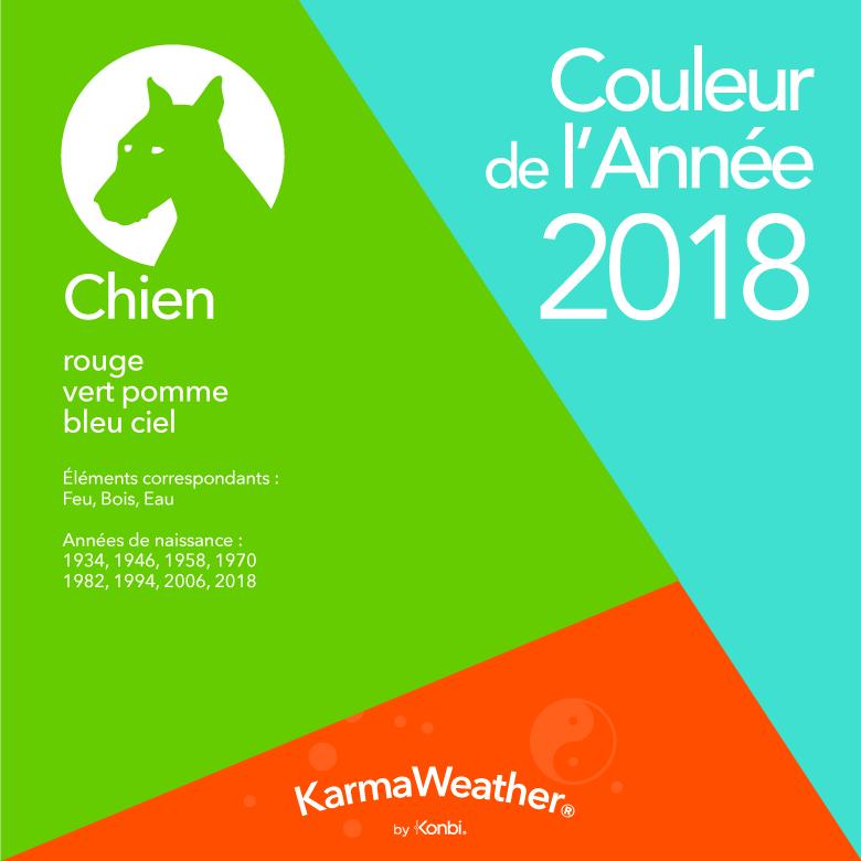 Couleur 2018 Chien