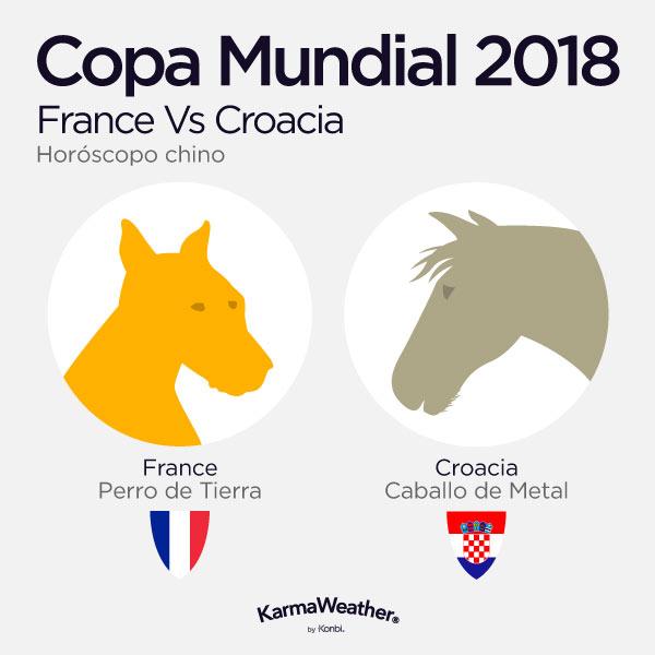 Horóscopo del 15 de julio 2018  - Final de la Copa Mundial 2018 entre Francia y Croacia