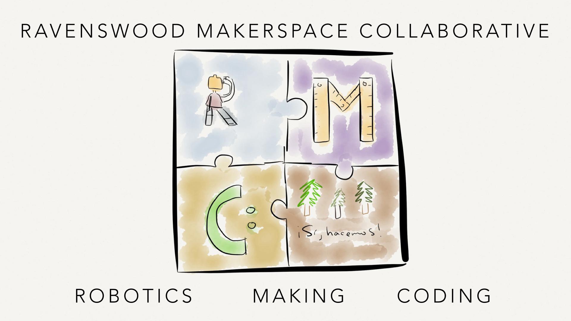 Makerspace project (Keynote - original).003.jpg