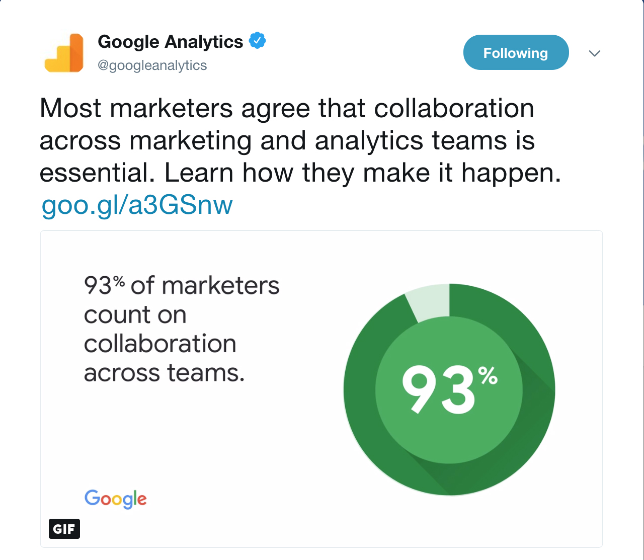 google-analytics-tweet-2.jpg