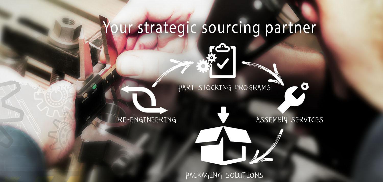 cnc machining - sourcing partner