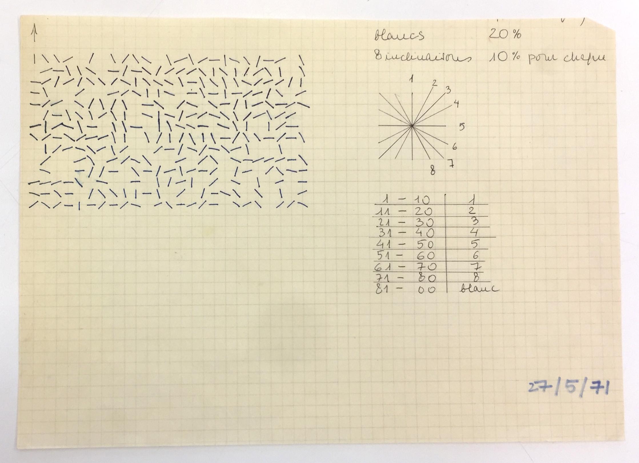 Distribution Aleatoire de 4 Elements (Pour Prog. Ordinateur)