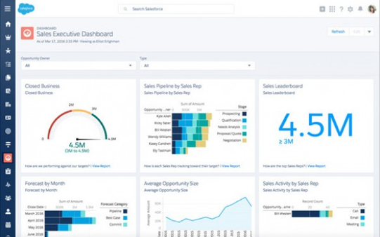 Salesforce is a top resource for nonprofits