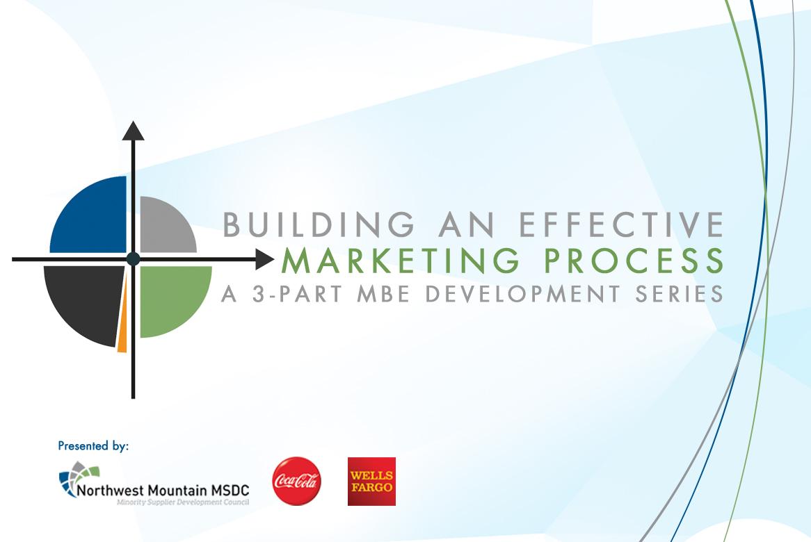 Building an Effective Marketing Process
