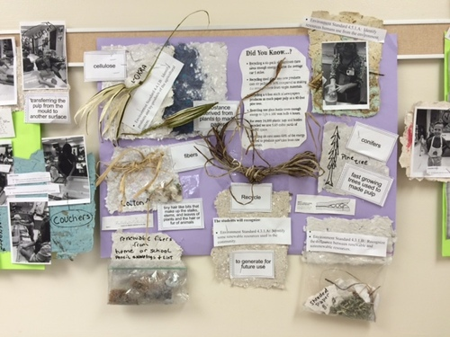 Information and photos of students, explorers, and cartographers were posted each week