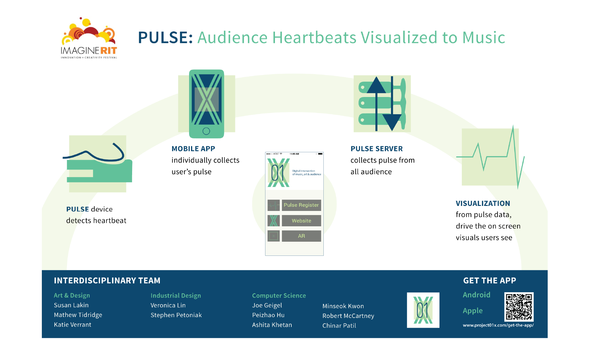 01XProject_Pulse_Slide6.png