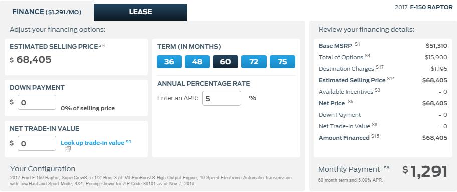 Example 2017 Ford Raptor SuperCrew Configured Price