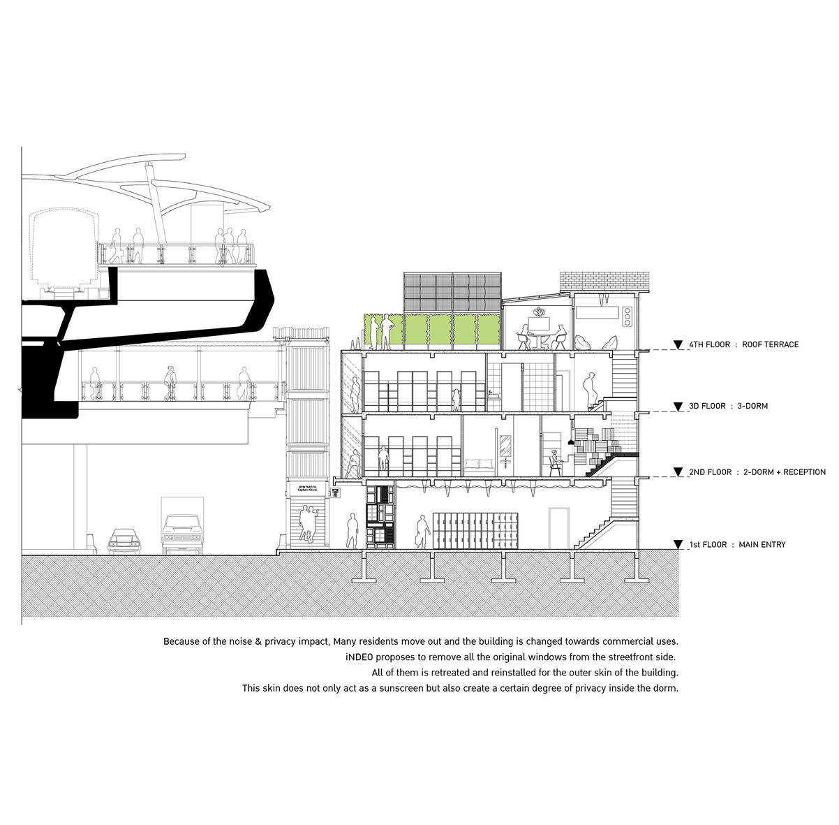 ADVENTURE HOSTEL image via:http://www.archdaily.com/780124/adventure-hostel-integrated-design-office