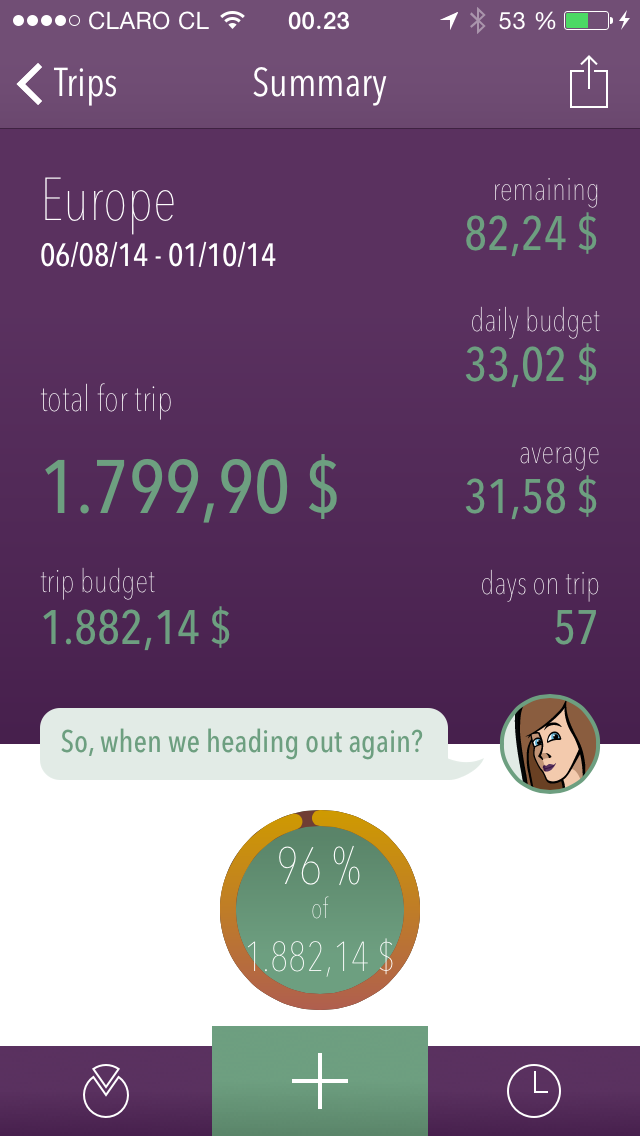 The worlds best budget app - created by our fellow travlers ofneverendingvoyage.com