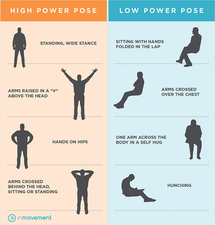 Power Poses -  Courtesy of Inmovment