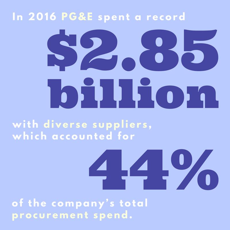 PG&E FutureFriday.png