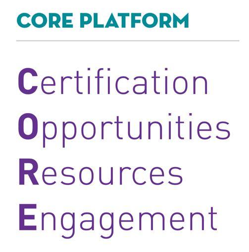 Core-Platform.JPG