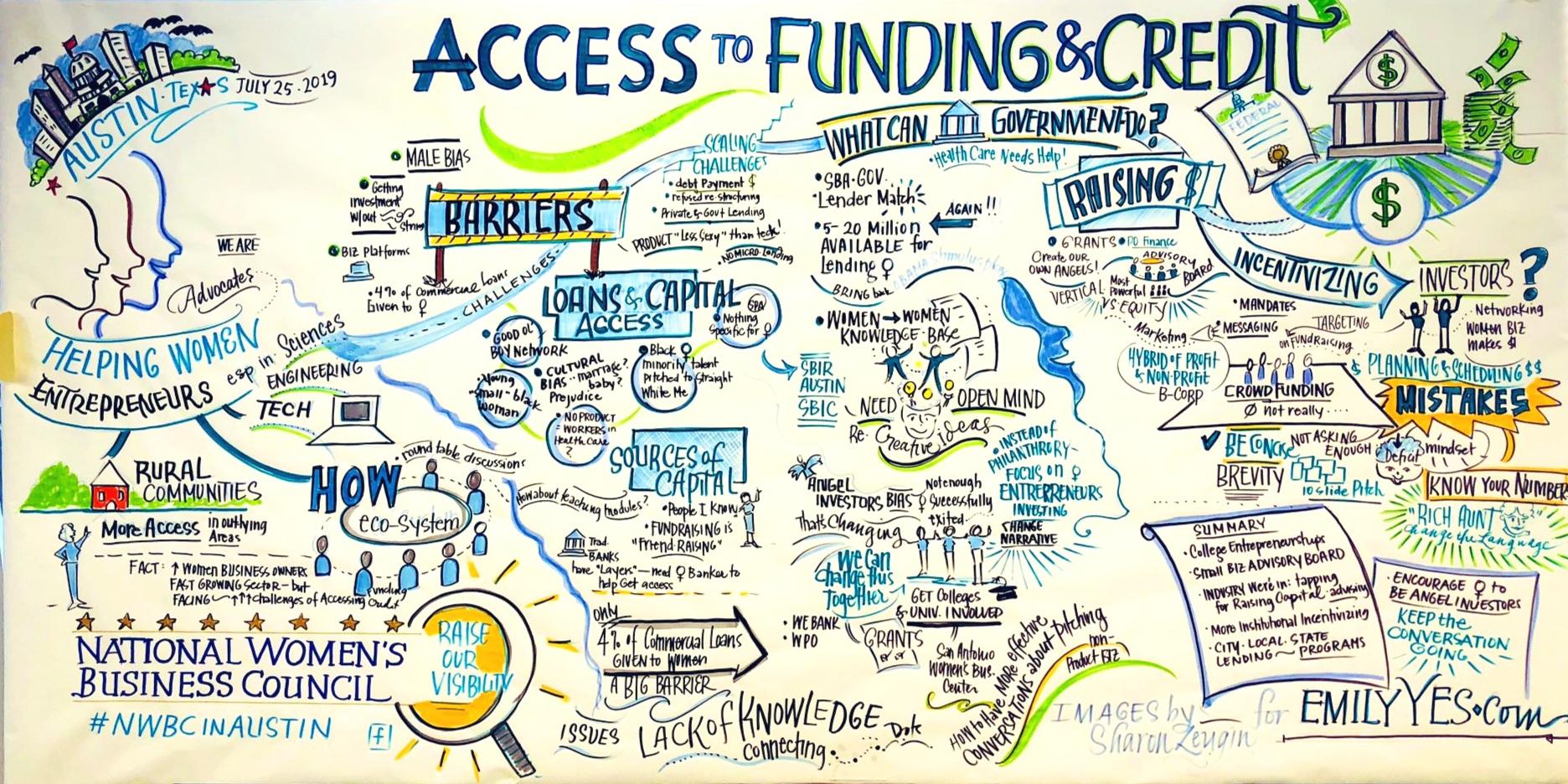 Access+to+Funding.jpg