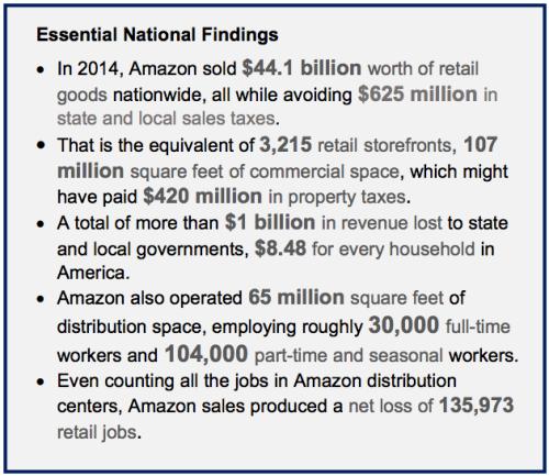 Amazon Empty Storefronts