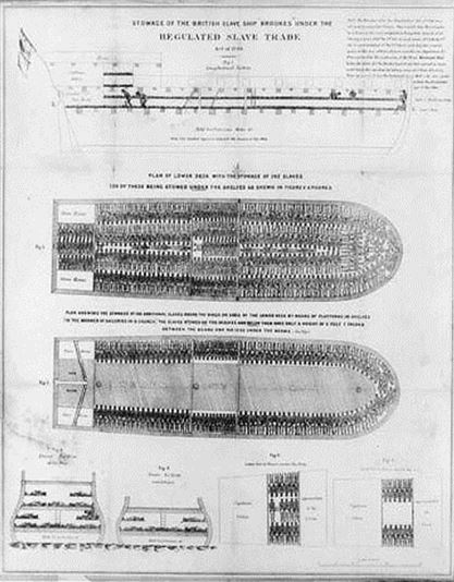 Transatlantic Slave Trade - In Silence, pass the image around the circle until it returns to the Circle Keeper. Pass around the image again and read the following:These plans of the slave ship Brookes, packed with 454 slaves were made in 1789 by Thomas Clarkson, one of the leaders of the abolitionists for a report to Parliament. The pictures were printed onto 7,000 posters of the ship and published all over Britain.The Brookes actually carried 740 slaves on one voyage. This had been done by locking them 'spoonwise' (that is sitting in lines between each other's knees). Another common way to 'tight pack' slaves was by making them lie on their sides, not on their backs.After the Regulation Act of 1788, the Brookes was allowed to carry only 454 slaves, which gave a space of 6 ft. by 1 ft. 4 in. to each man; 5 ft. 10 in. by 1 ft. 4 in. to each woman, and 5 ft. by 1 ft. 2 in. to each boy. The Brookes was 100 ft. long and 25 ft. wide, giving it deck-space of c. 3,000 sq. ft.