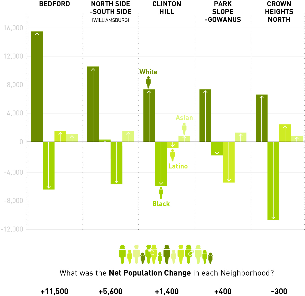 UrbanMatters_PopulationChange.jpg