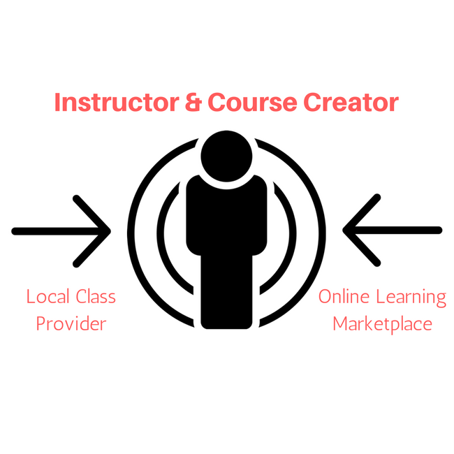 independent_instructor