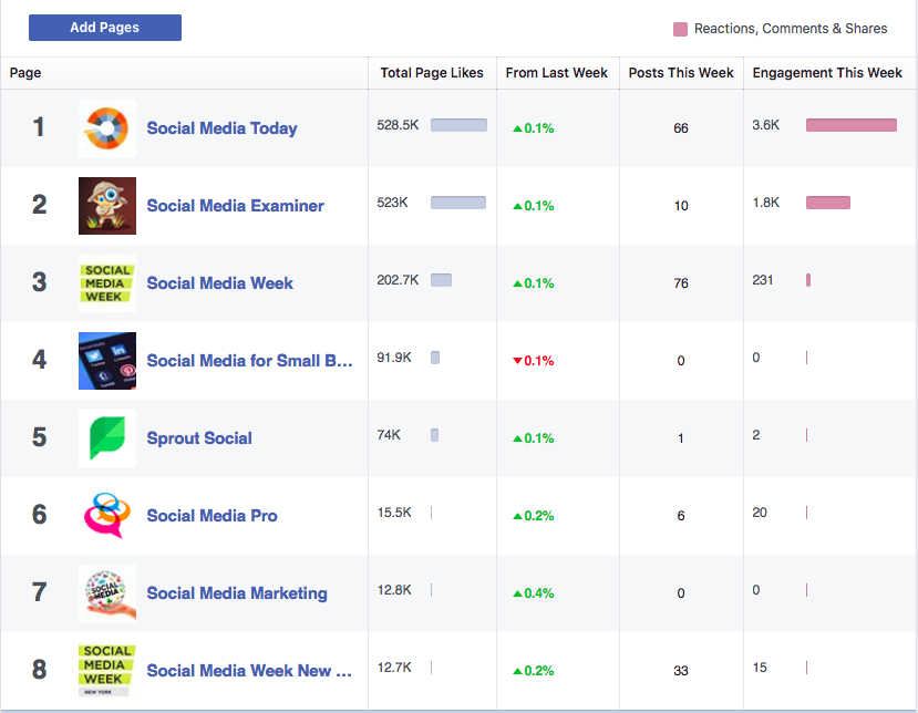 FB Pages to Watch.png