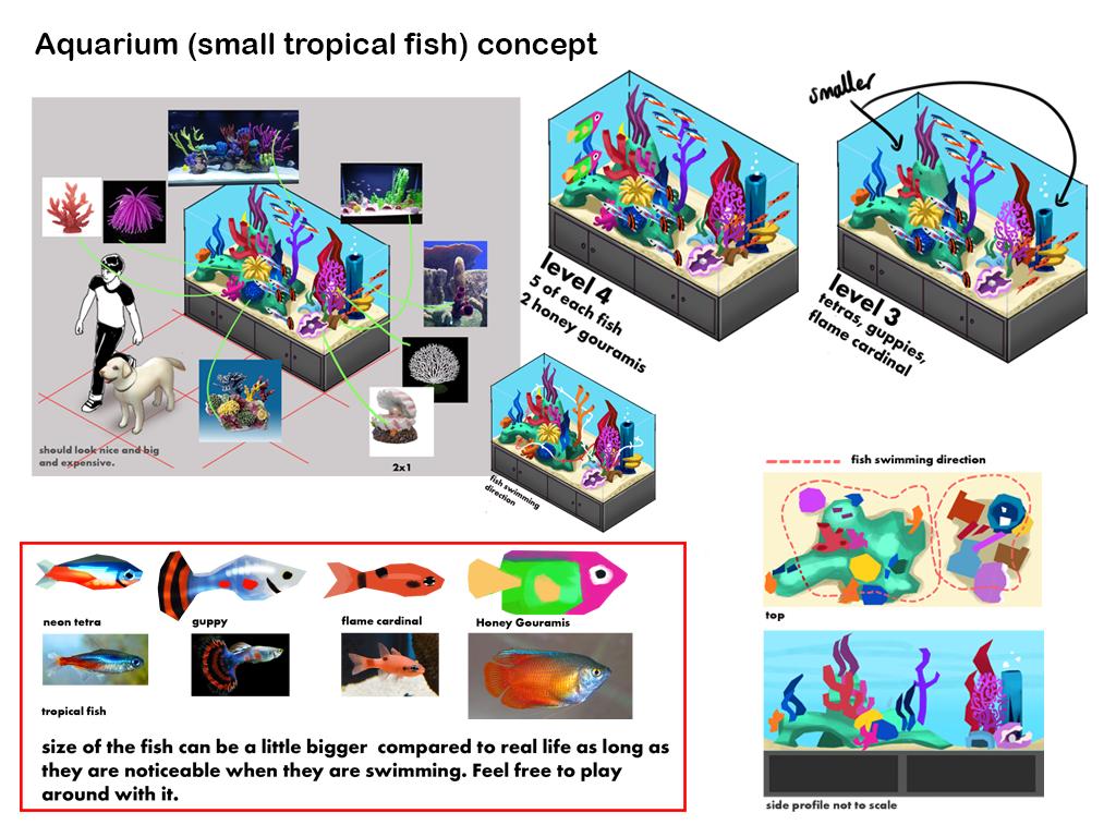 homestreet_tropicalfishconcept.png