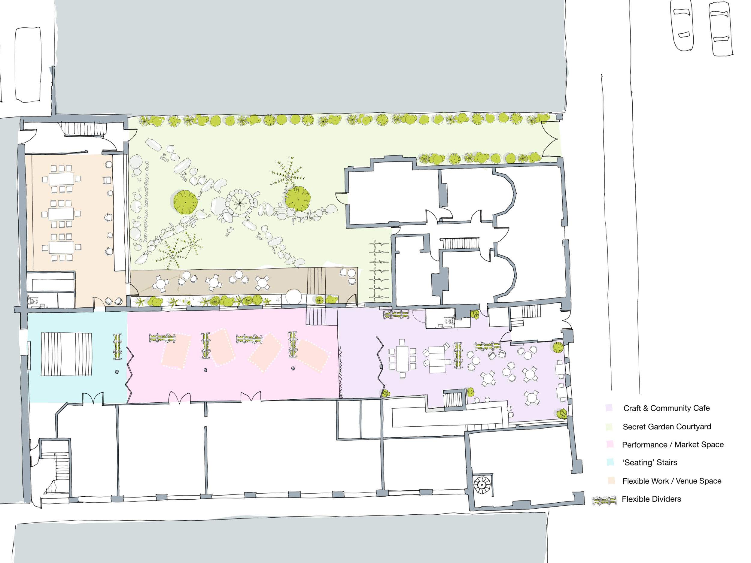 Dan Shurrock's visualisation about how The Old Print Works ground floor and courtyard might change.