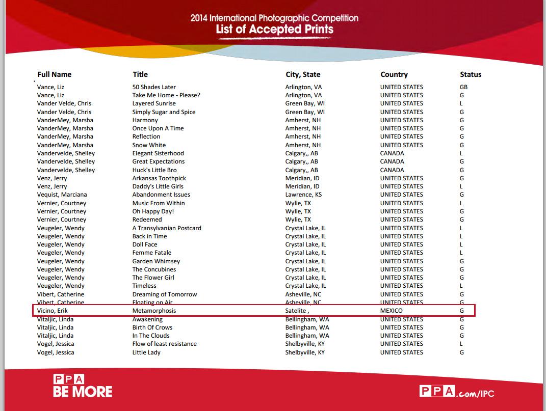 El listado oficial de fotógrafos seleccionados. Énfasis en Ciudad Satélite ;)