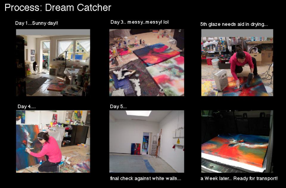 dream catcher process