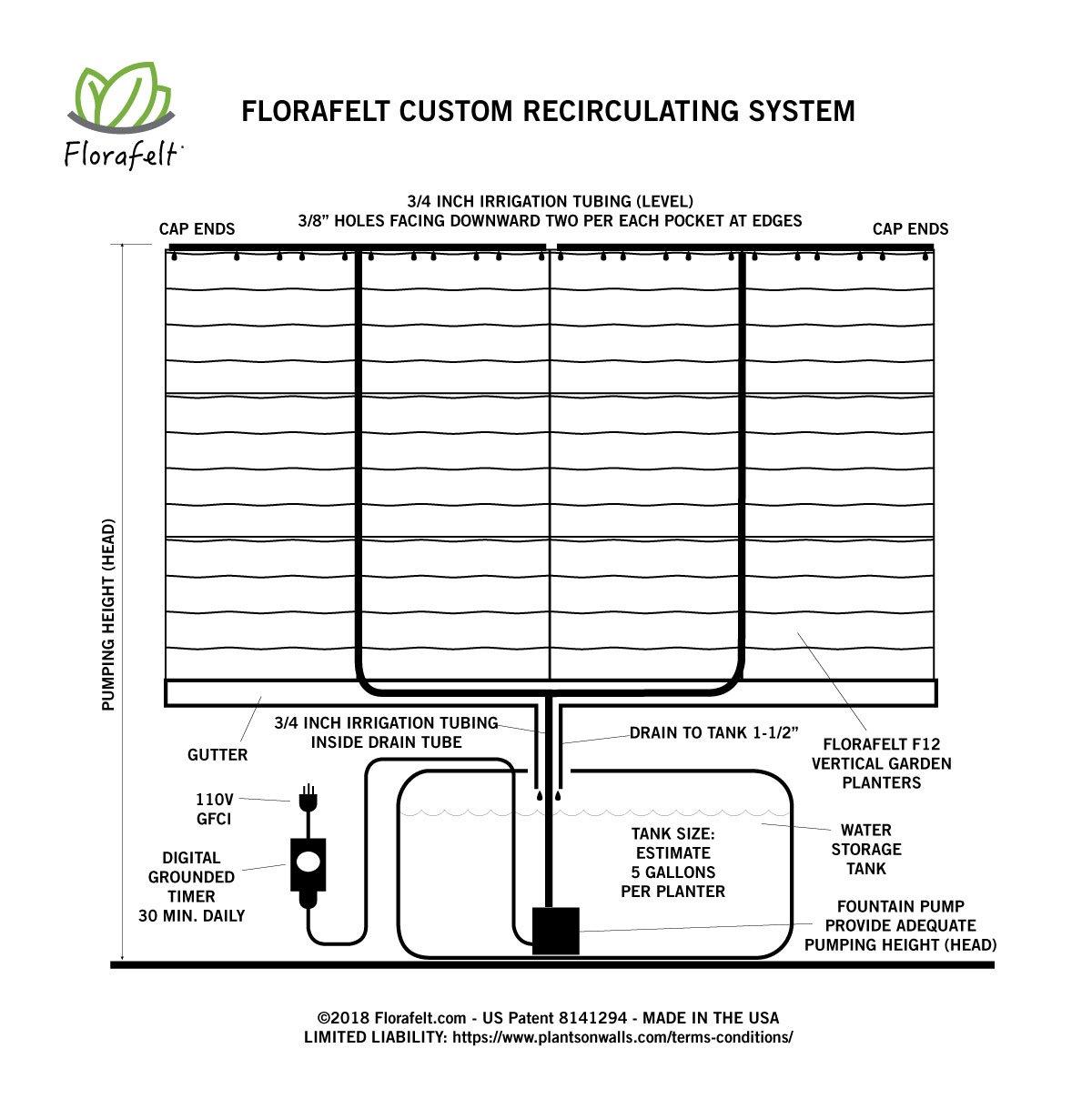 Florafelt Pocket Panels Custom Recirculating System