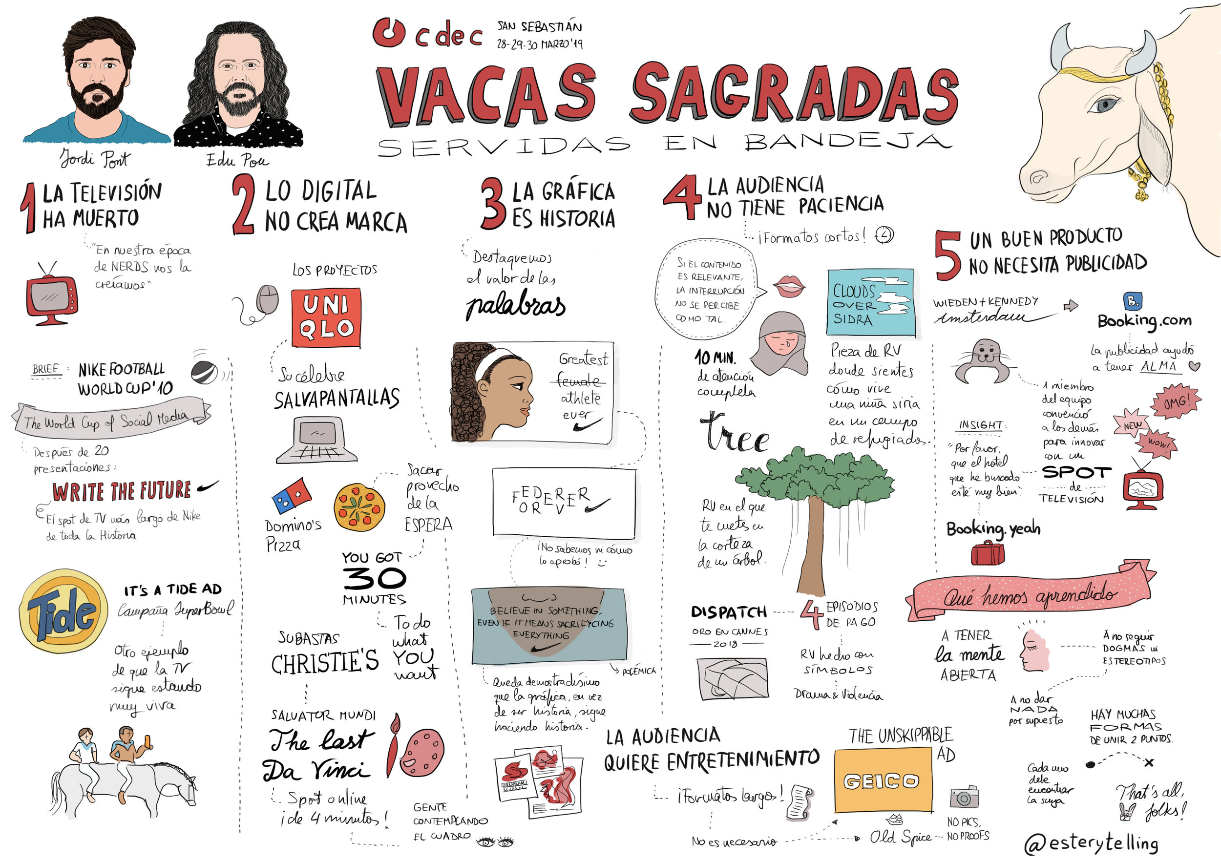 Visual Thinking by Esther Pino