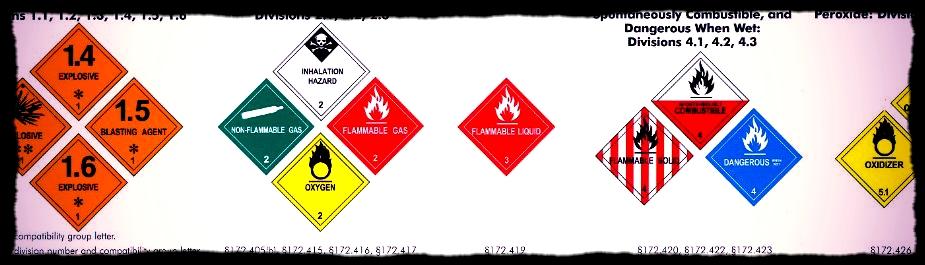 Hazardous materials training, hazmat operations, hazmat technician