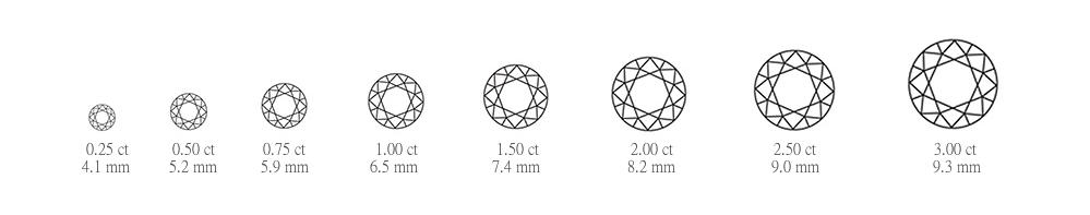 carat weights of diamonds