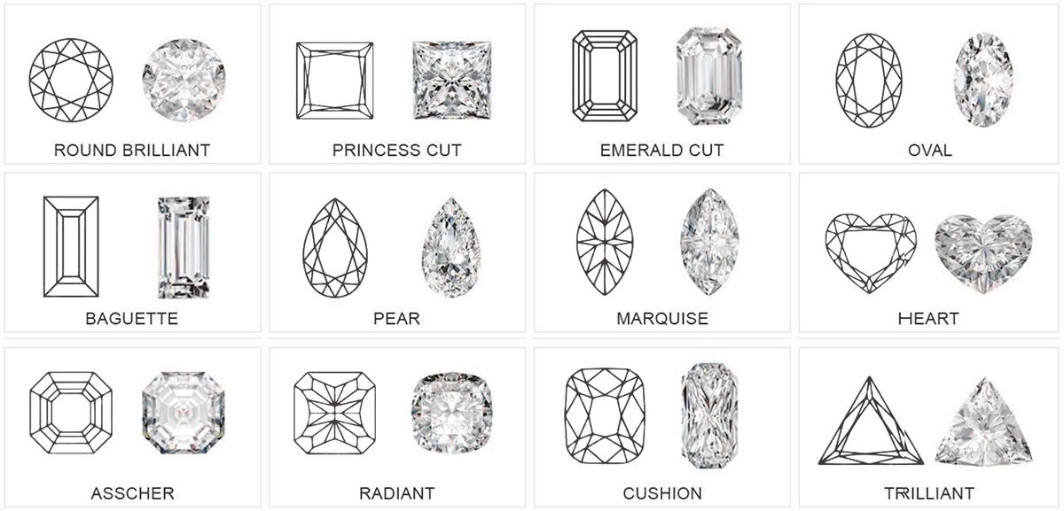 Diamond Cuts Diagram