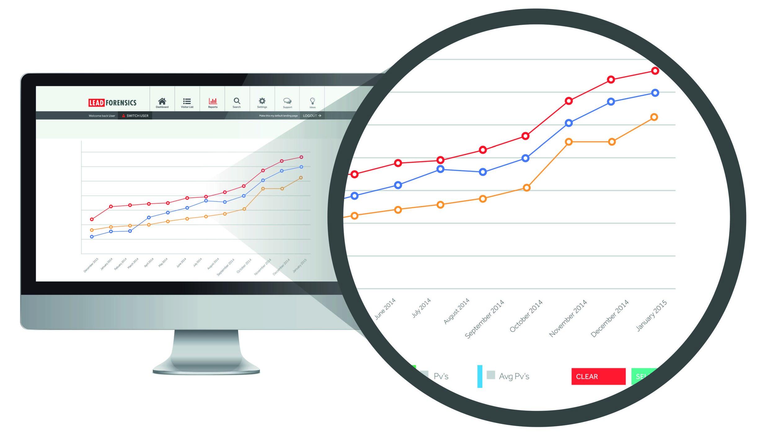 real data real insight -Lead-Forensics-Portal.jpg