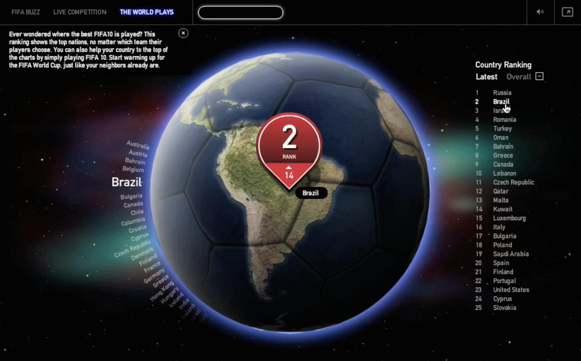 FIFA Earth. How Big Can Football Get?