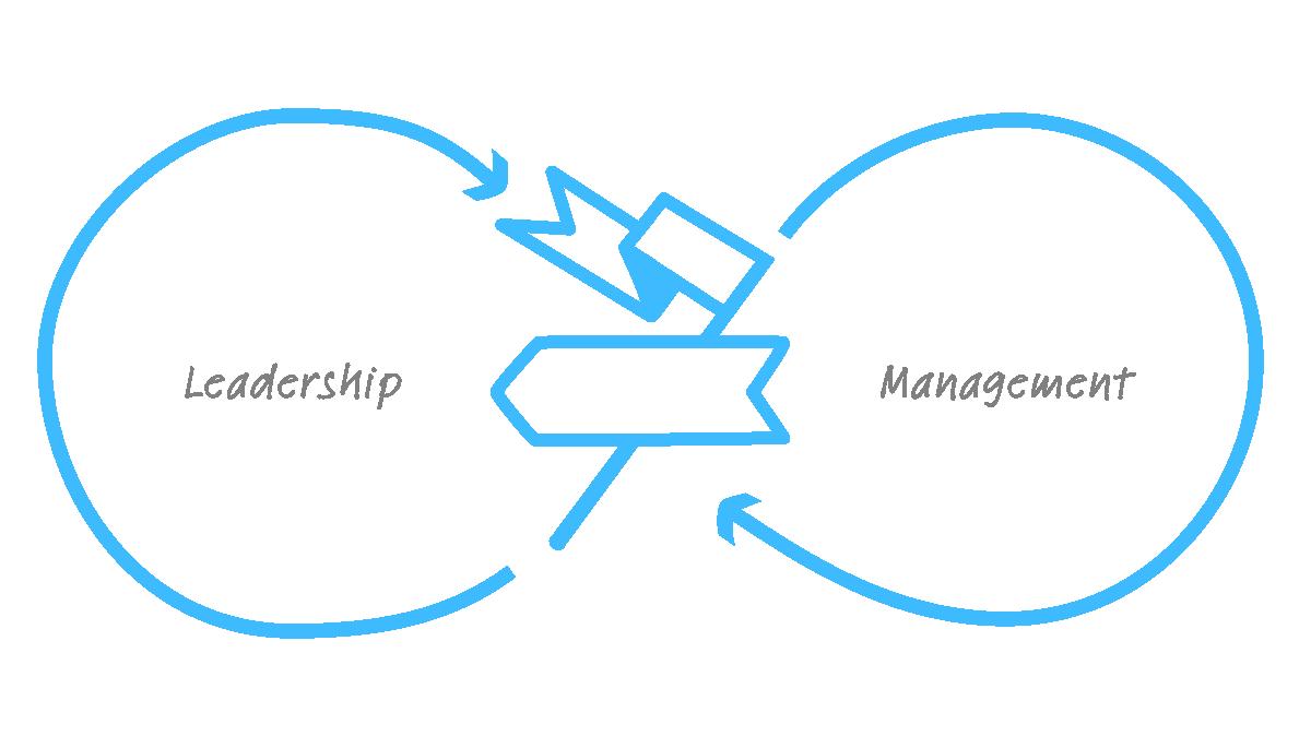 Management Kits - Management vs. Leadership.png