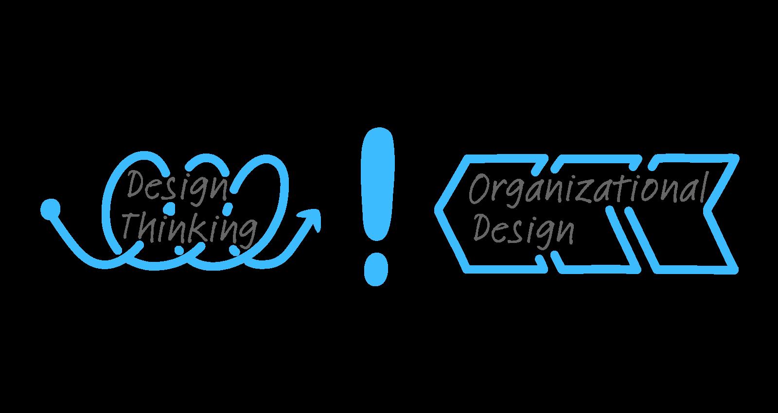 Management Kits - Organizational Design Thinking