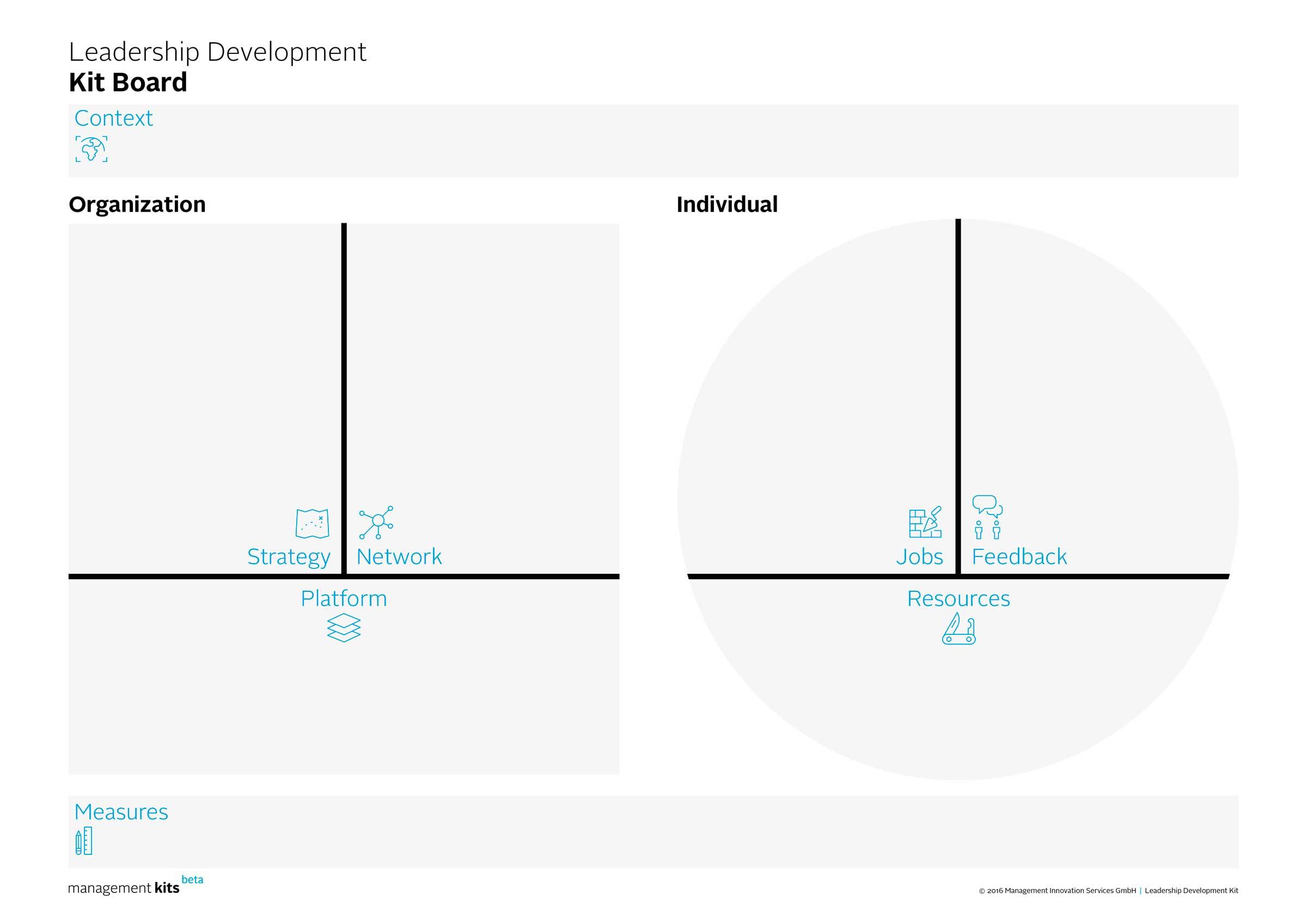 Management-Kits-Blog-Leadership-Kit-Board.jpg