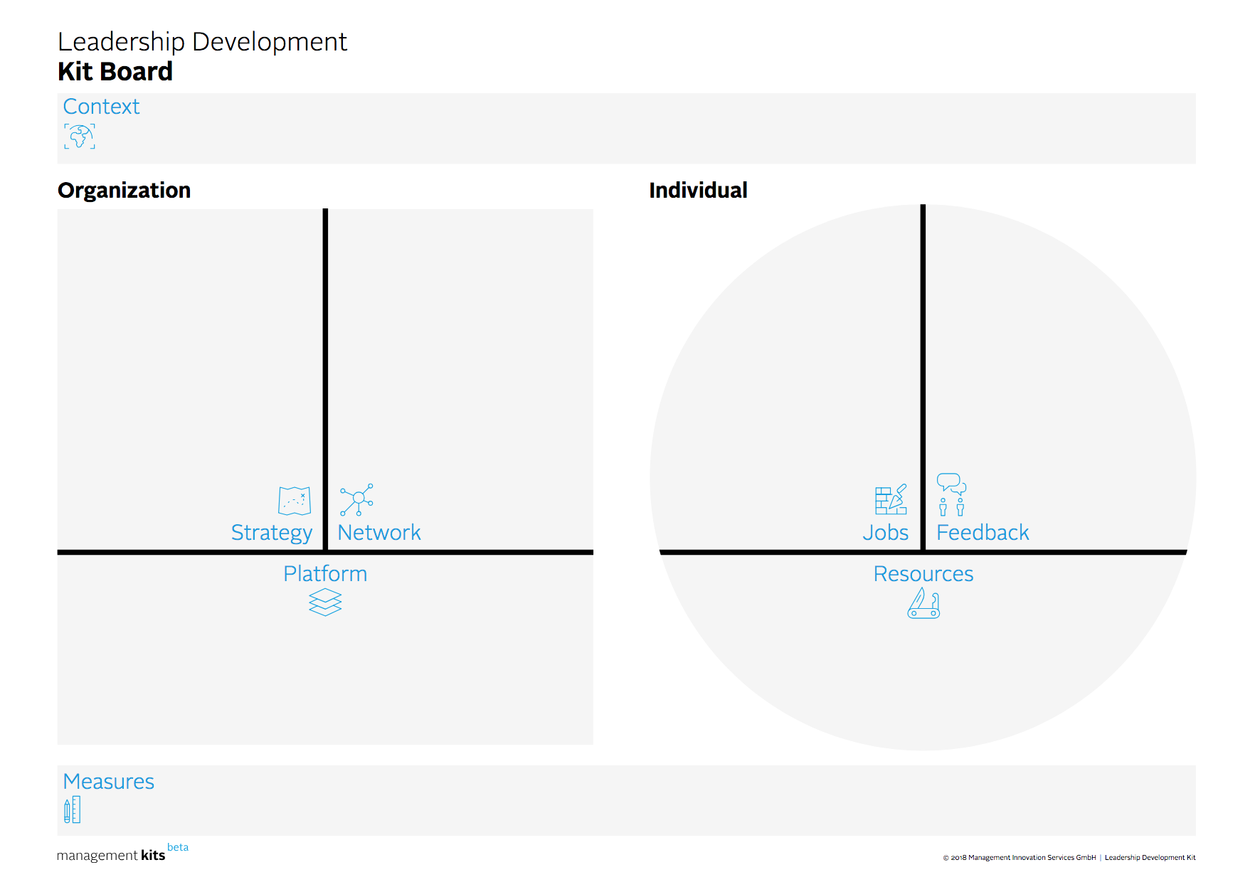 Leadership Development Canvas (Management Kits)