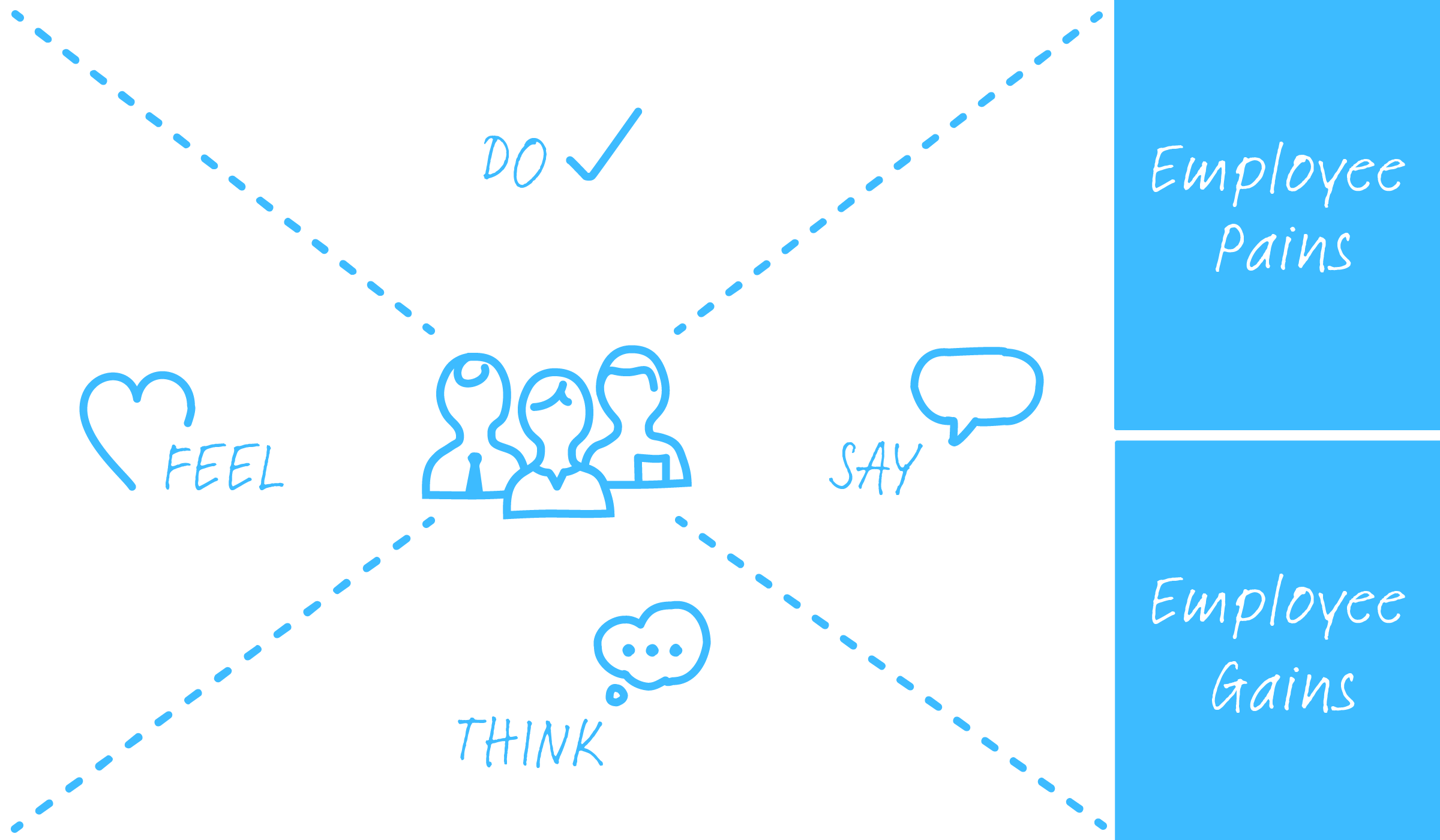 Management-Kits-_Employee-Experience-Empathy-Map.png