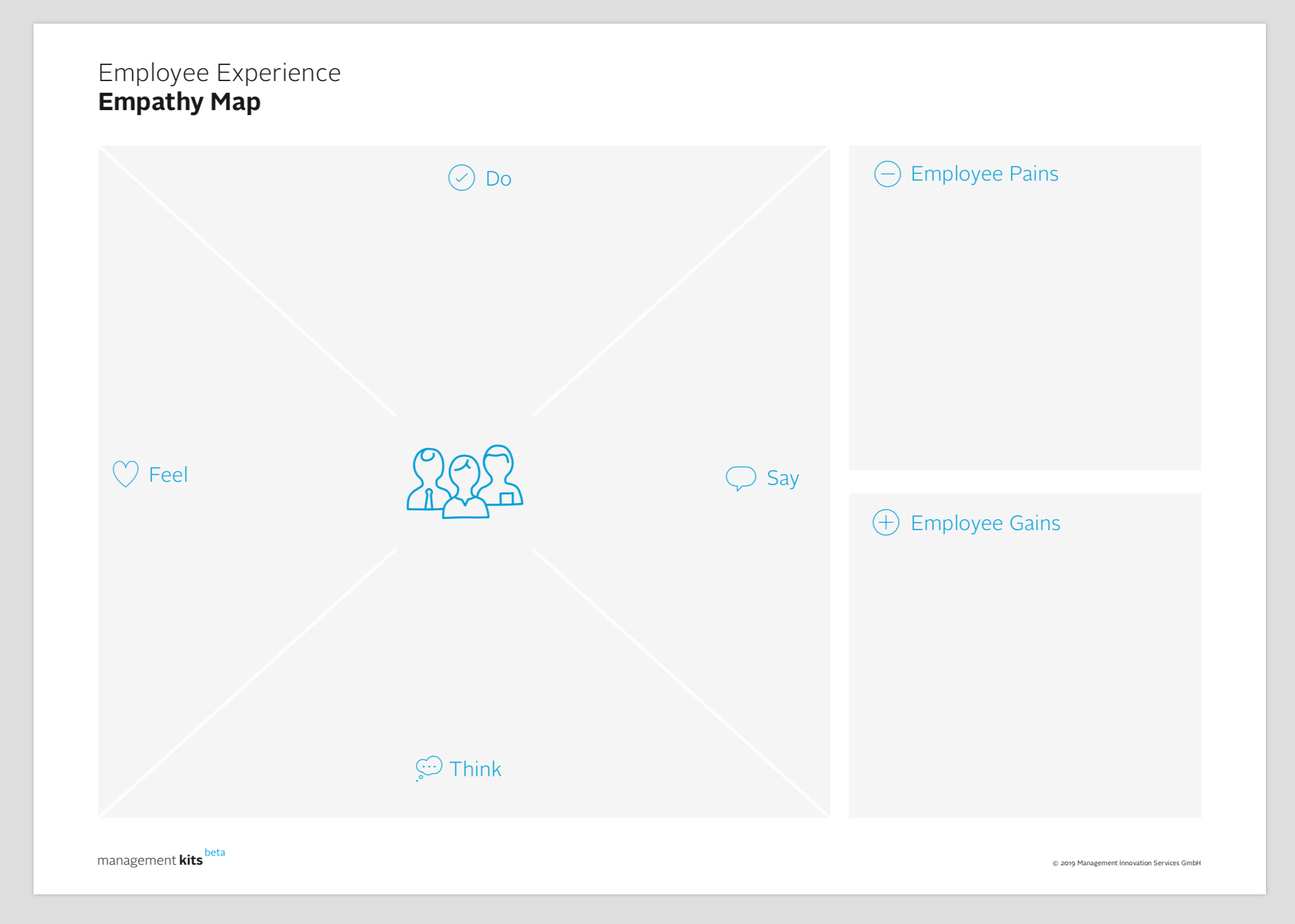 Management-Kits-Employee-Experience-Empathy-Map.png