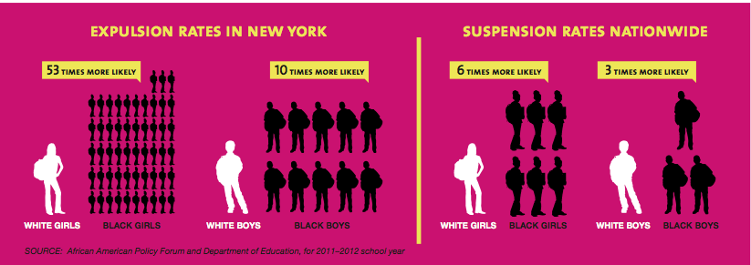 Special Ed Students More Likely To >> School To Prison Pipeline Aapf