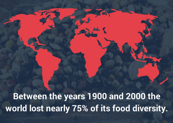""" What is Happening to Agrobiodiversity? ,"" Food and Agriculture Organization of the United Nations Report"