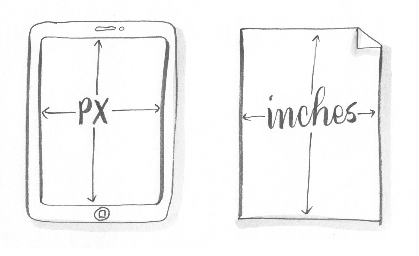 screen sizes in pixels, print sizes in inches