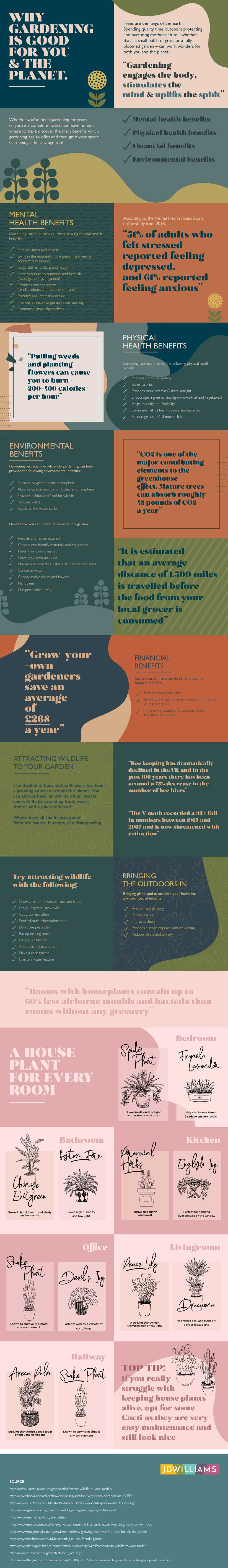 Why gardening is good for you and the planet