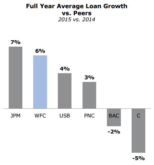(source: Investor Presentation,p.8)