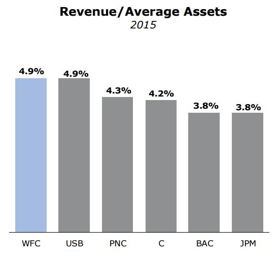 (source: Investor Presentation,p.11)