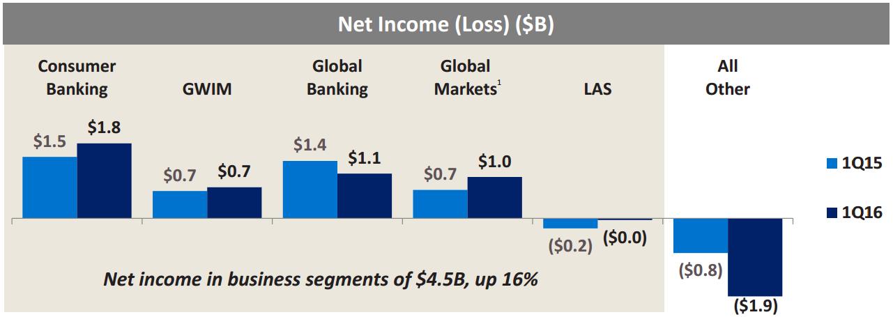 (investor presentation,  p.24 )