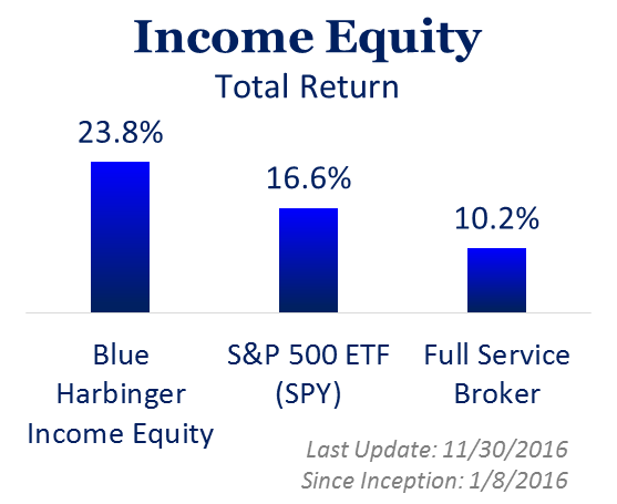 Income Equity.png