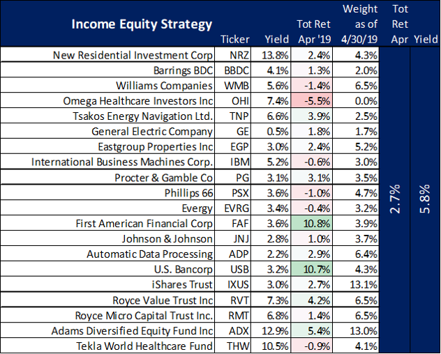 Income Equity Holdings.png