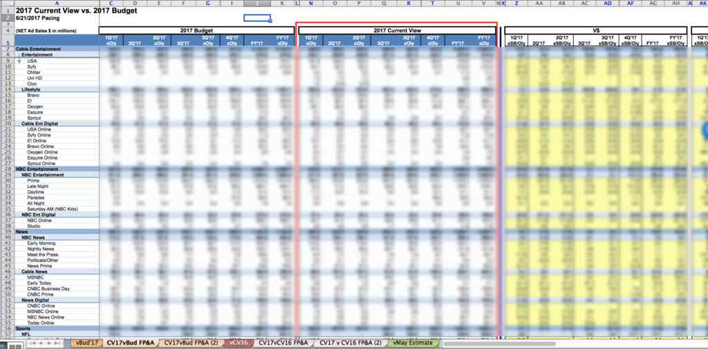 Pacing vs. Budget Summary File - Look at this excel monstrosity.