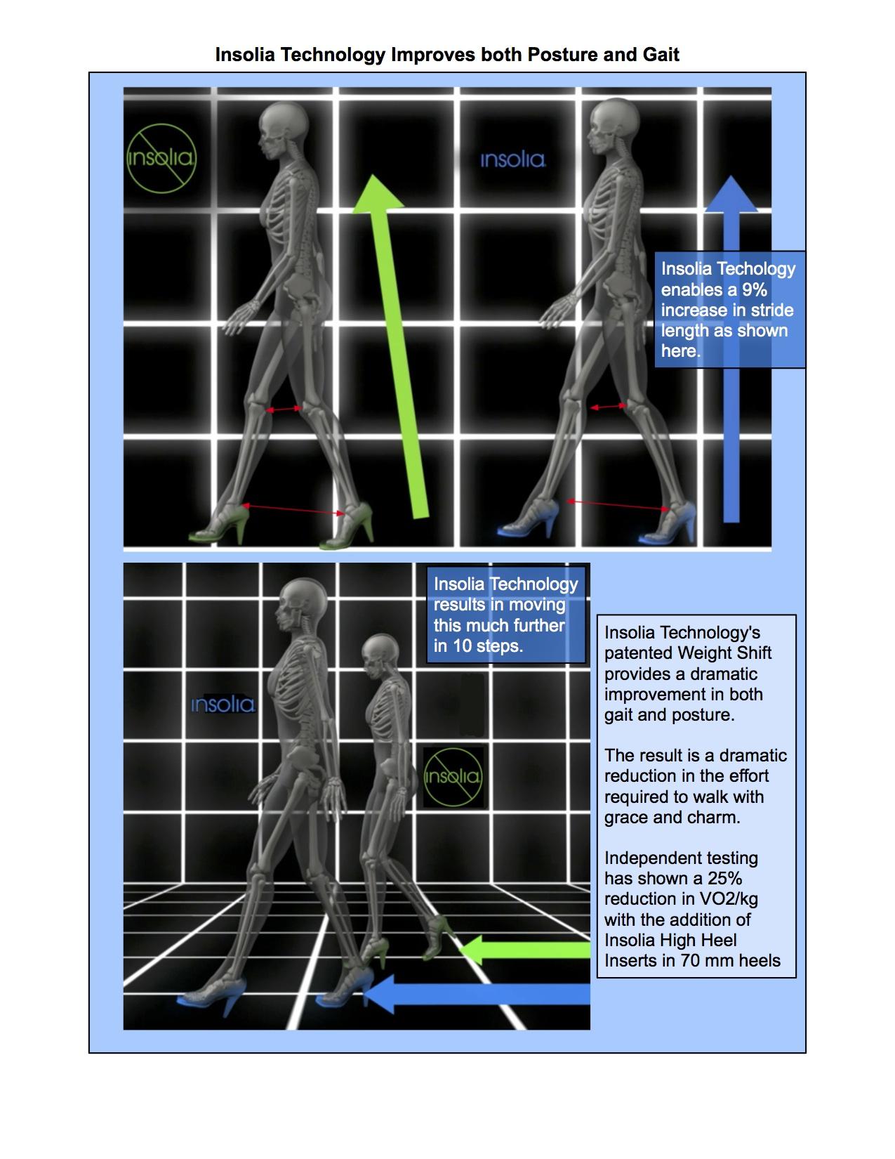 Insolia MoCap Video Benefits 1.jpg